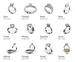 Start from choosing ring design
